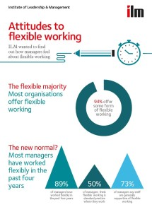 Attitudes toward flexible working